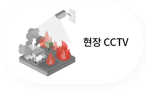 포스코ICT의 스마트 CCTV는 CCTV 영상을 실시간으로 분석하고 알람을 보냅니다 / POSCO ICT's Smart CCTV analyzes the video with AI models in real time and send alarms